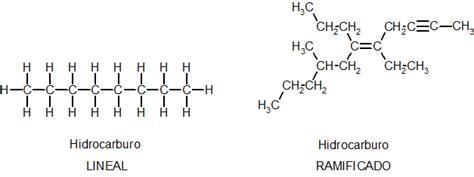 cadenas lineales alcanos marzo 2011 cienciadoc