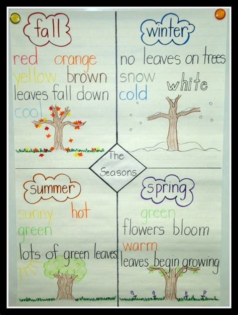 Winter Season Essay For Class 8 by Best 25 Seasons Activities Ideas On 4 Seasons Weather Seasons Kindergarten And
