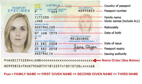 given name vs surname online help page how to fill out visa application