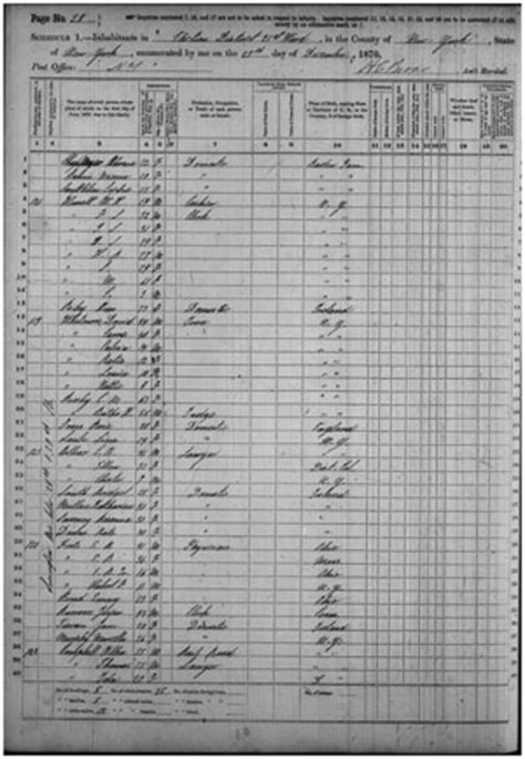 chester a. arthur in the u.s. census records