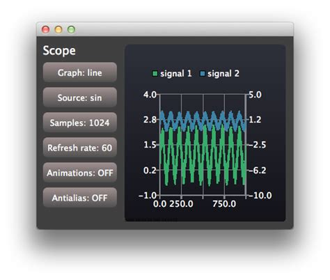 how to access rest services from qt qml with v play qml oscilloscope qt charts 5 10