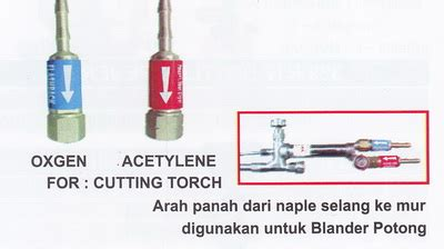 Chiyoda Cutting Tip M Lpg No 3 product of aksesories las supplier perkakas teknik