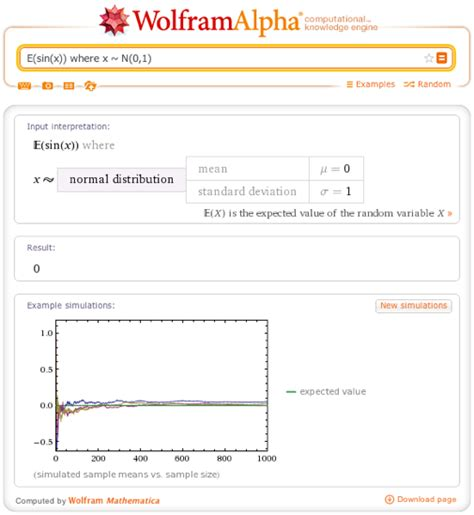infinity wolfram alpha the top 100 sines of wolfram alpha wolfram alpha