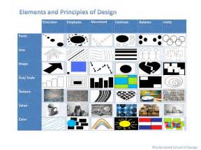 1000 images about elements and principles of design on