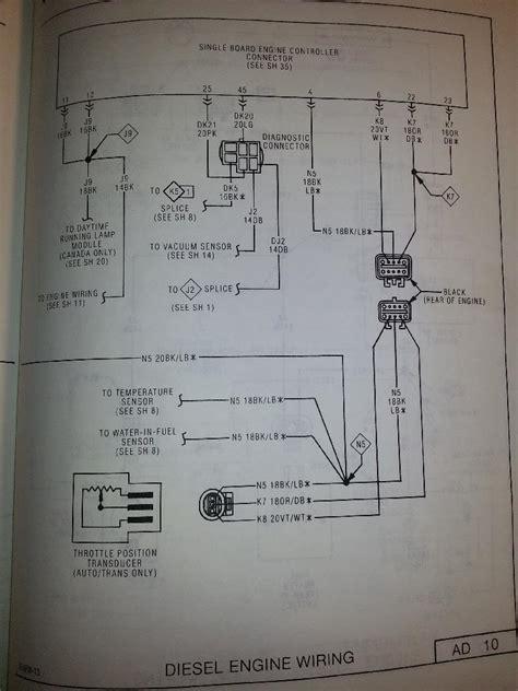 verifying tps wiring dodge diesel diesel