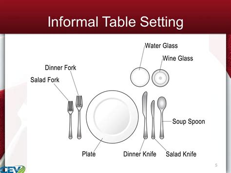 casual table setting objectives to illustrate basic table settings ppt video