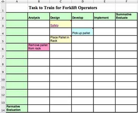 lift study template planning