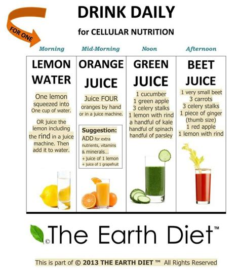 Detox Fasting C by 135 Best Images About Diets Fasting Detox On
