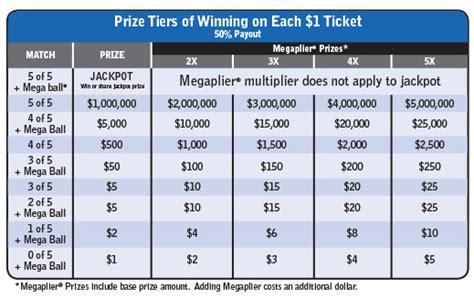How To Win Money On Mega Millions - mega millions oregon lottery