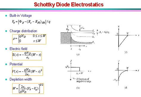 schottky diode circuit analysis forward bias of schottky diode 28 images introduction to diodes and rectifiers diodes and