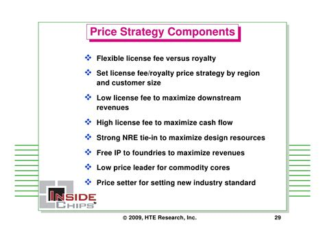 price setter definition strategic management issues for starting a fabless chip
