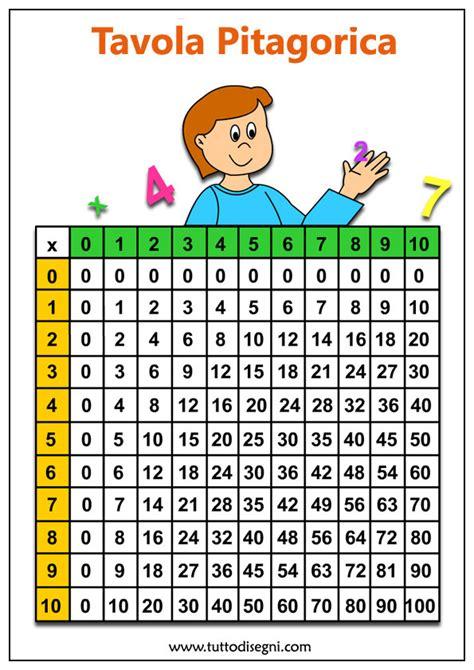 tavole pitagoriche tavola pitagorica per bambini colorate da stare