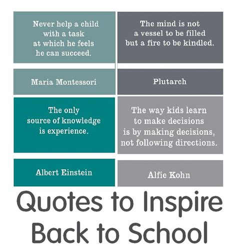 Heading Back To by Going Back To School Quotes Quotesgram