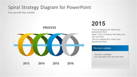 the spiral of time unraveling the yearly cycle books spiral strategy diagram for powerpoint 2015 year slidemodel