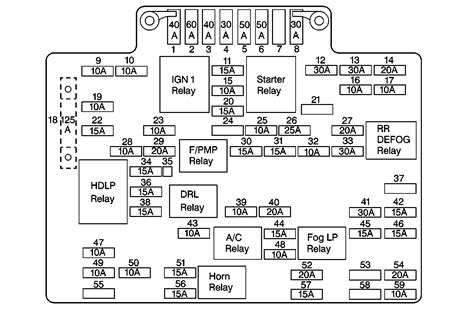 hood fuse panel diagram lstech