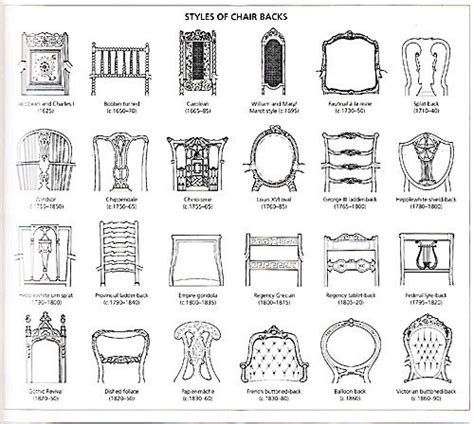different furniture styles 67 best decorating antique period furniture styles