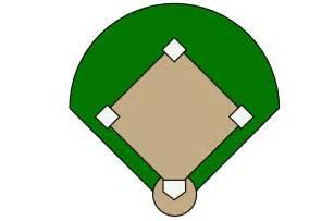 Baseball Field Template by Baseball Field Lineup Printables Clipart Best