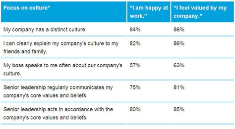 survey questionnaire template word a leader s look at corporate culture 5 questions to ask