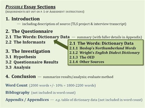 what to include in the introduction of a dissertation essay word count what is included