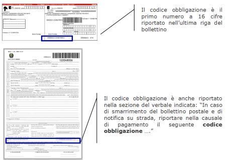 codice identificativo ufficio postale contravvenzioni on line
