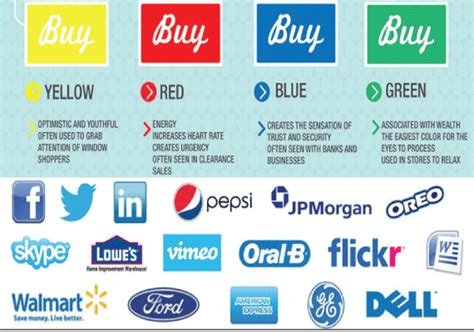 marketing colors the psychology of colour in branding southern eye