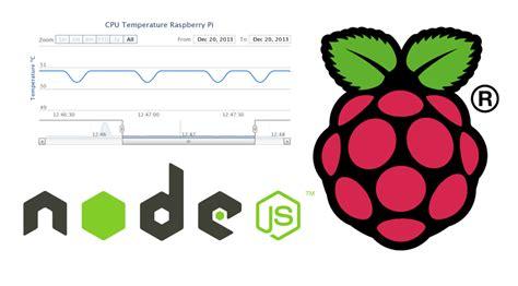 laravel highcharts tutorial panel de monitorizaci 243 n para raspberry pi con node js