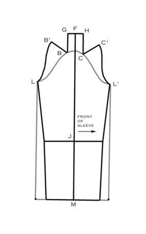 pattern making in c how to draft a square sleeve cap darts corner and cap