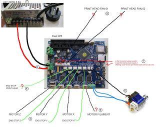 duet wifi wiring diagram 24 wiring diagram images wiring diagrams creativeand co duet wifi wiring diagram 24 wiring diagram images wiring diagrams billigfluege co