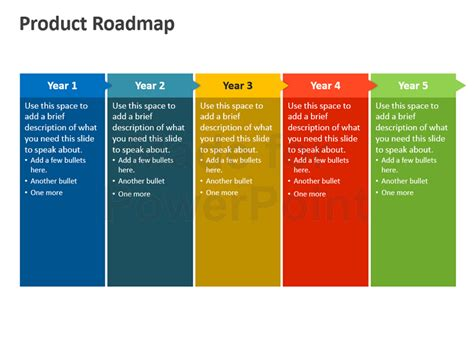 powerpoint template roadmap product roadmap powerpoint template editable ppt