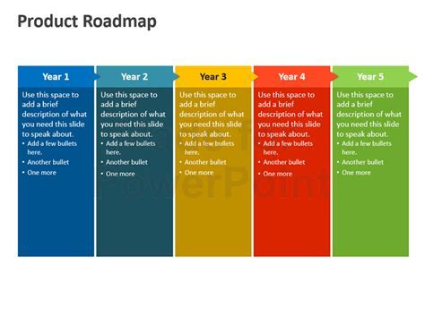 Free product roadmap template powerpoint un mission resume and 627467 business roadmap template free agile roadmap flashek Choice Image
