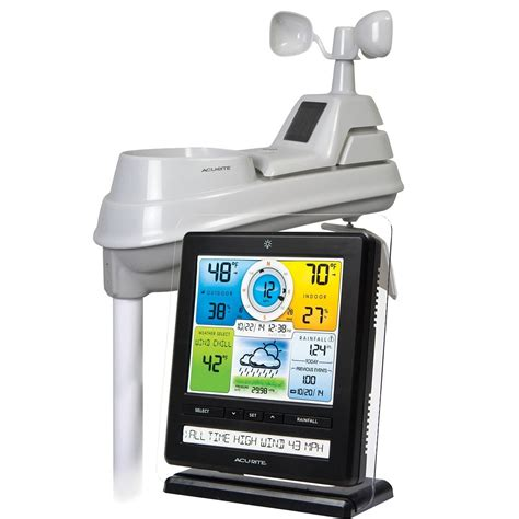 acurite home weather stations reviews 2016
