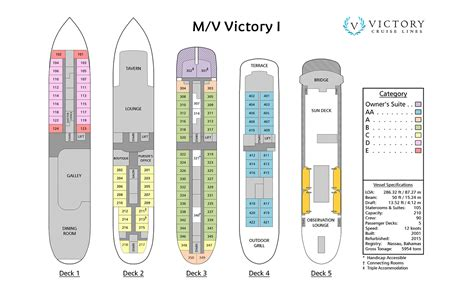 carnival ship victory deck plan pictures to pin on our vessels victory cruise lines