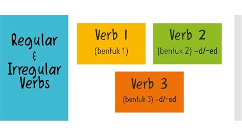 verb pattern block verb pattern adverb adjective and expression of quantity