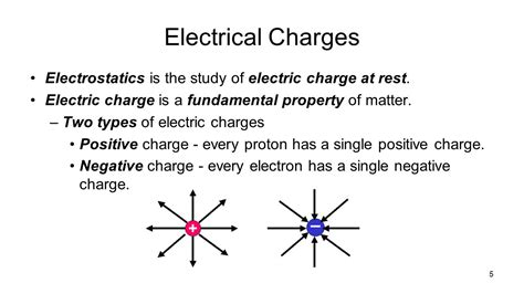 Electrical Charge Of A Proton by Electrical Charges And Coulomb S Ppt