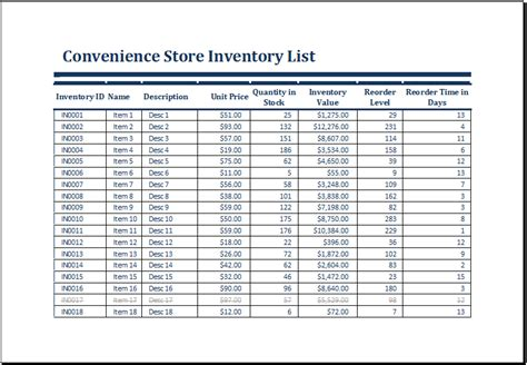 convenience store inventory list template at http www