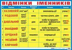 ukrainian alphabet. | ukrainian culture and heritage