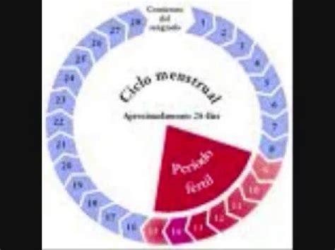 Calendario Para Salir Embarazada Metodo Para Quedar Embarazada Quedar Embarazada Salir