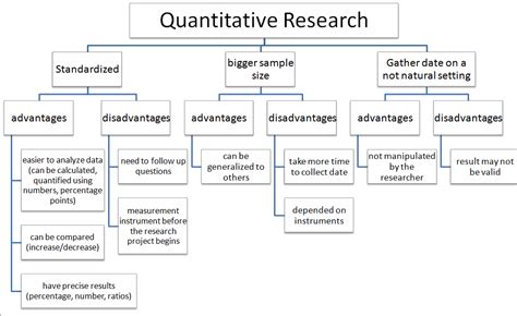 Mba Study Materials Notes On Quantitative Techniques by The Bcr