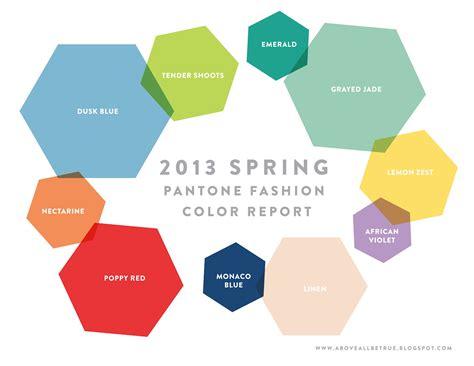 pantone color forecast be true pantone s spring fashion report