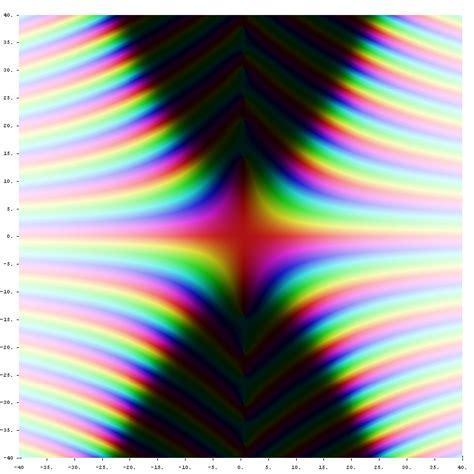 bernhard riemann libros funci 243 n xi de riemann