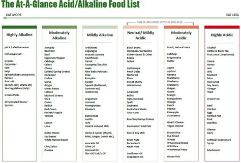 printable alkaline recipes printable list of healthy foods posted by natasha