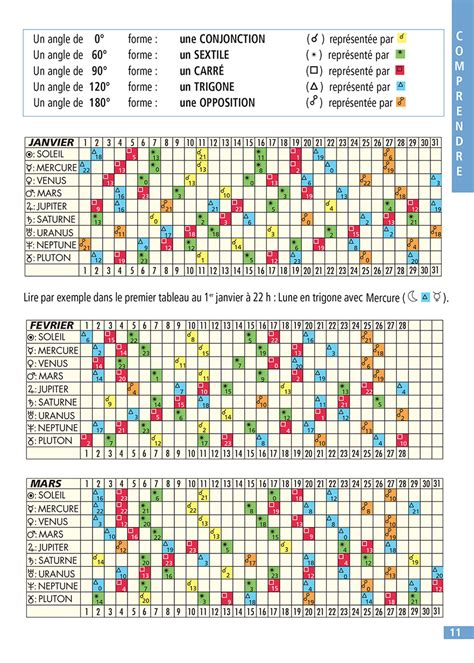 Calendrier Lunaire Chinois 2015 Aspects Plan 233 Taires