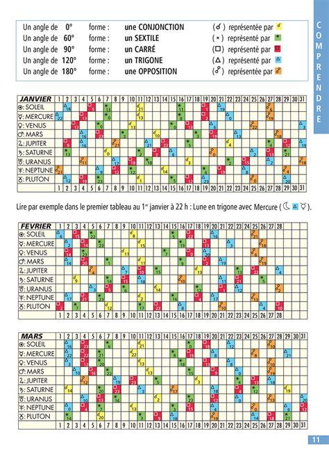 Calendrier Lunaire Cheveux 2014 Aspects Plan 233 Taires