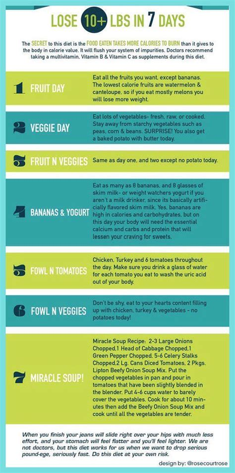 7 Day Detox Program Near Me by 25 Best Ideas About Korean Diet On Korean Bbq