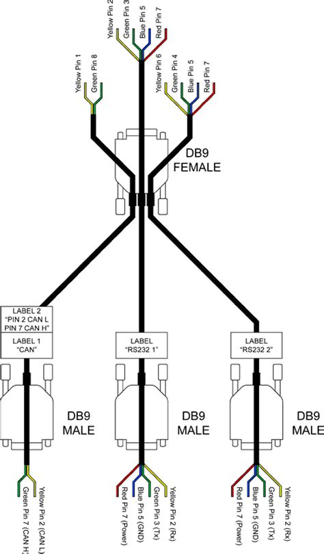 usb wiring diagram wiki usb wiring diagram drawing images