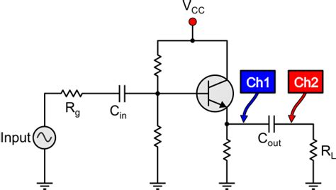 capacitor for ac coupling bjt transistor theory