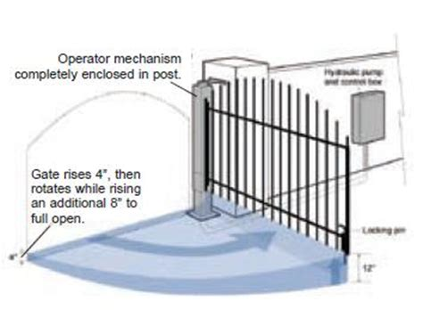 how to install swing gate opener hy security swingriser 30 swing gate opener hy security