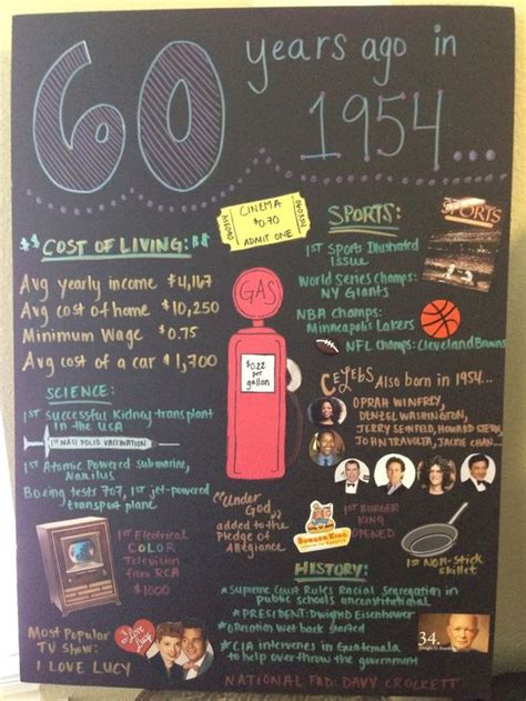 menu for 60 year olds menu for a 60 year pinterest the world s catalog of
