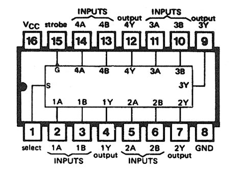 multiplexer pin diagram nibble multiplexer education progresses best when