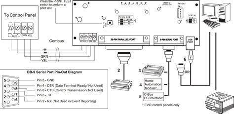 house alarm wiring diagram